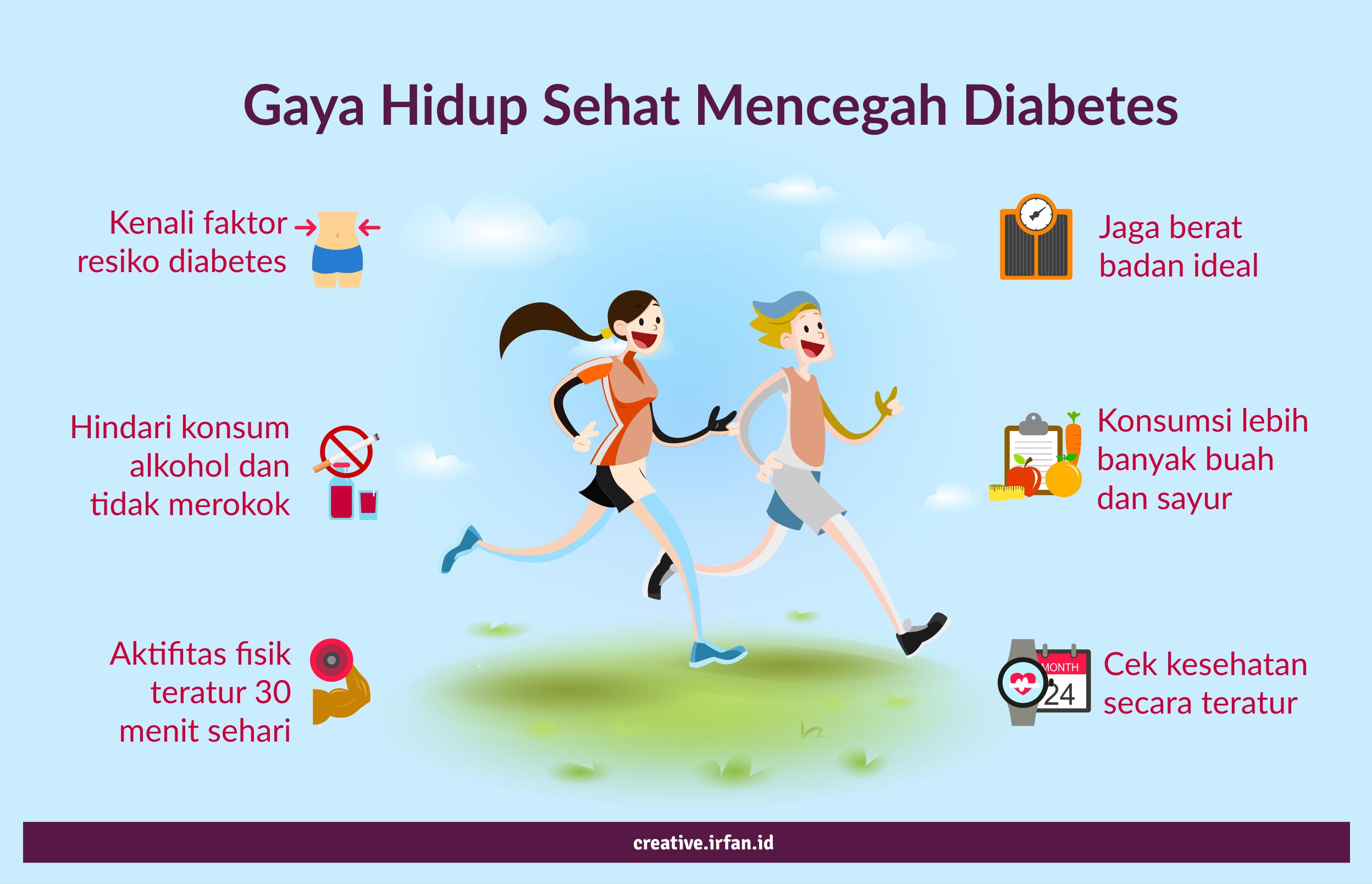 cegah-diabetes