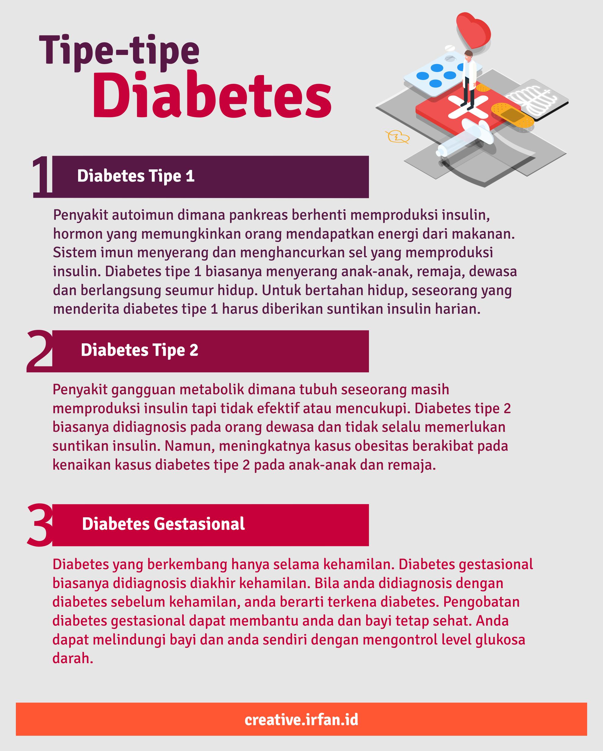 Gaya Hidup Sehat: Mengenal, Mencegah Dan Melawan Diabetes (Infografis) 2