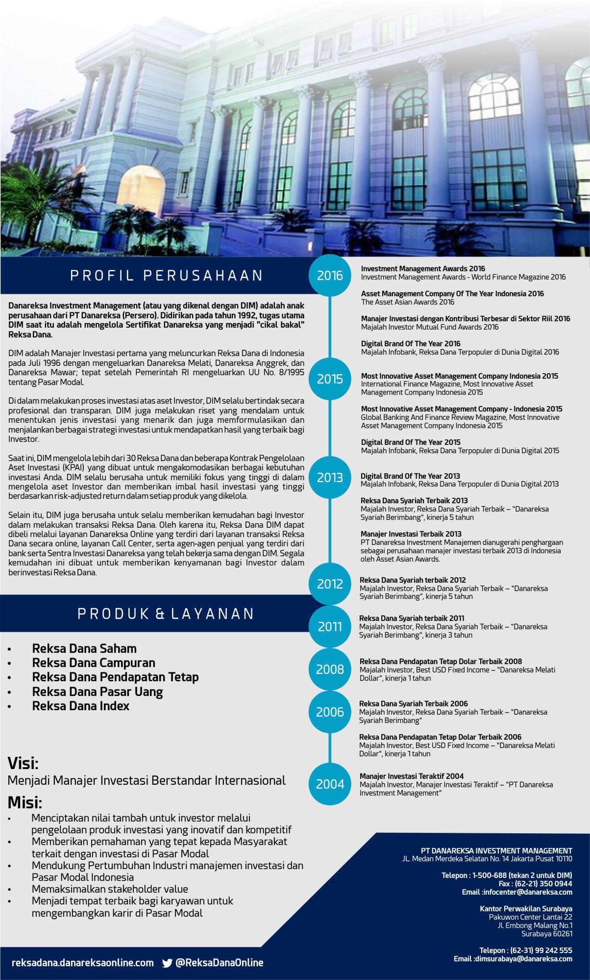 Investasi Reksa Dana Aman & Mudah Di Danareksa Investment Management 5