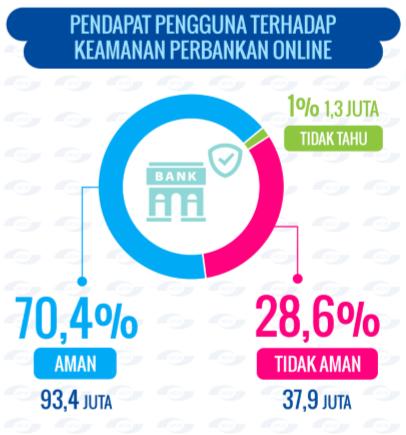 BTN Digital Solution, Kemudahan Transaksi Apapun Dalam Genggaman 20