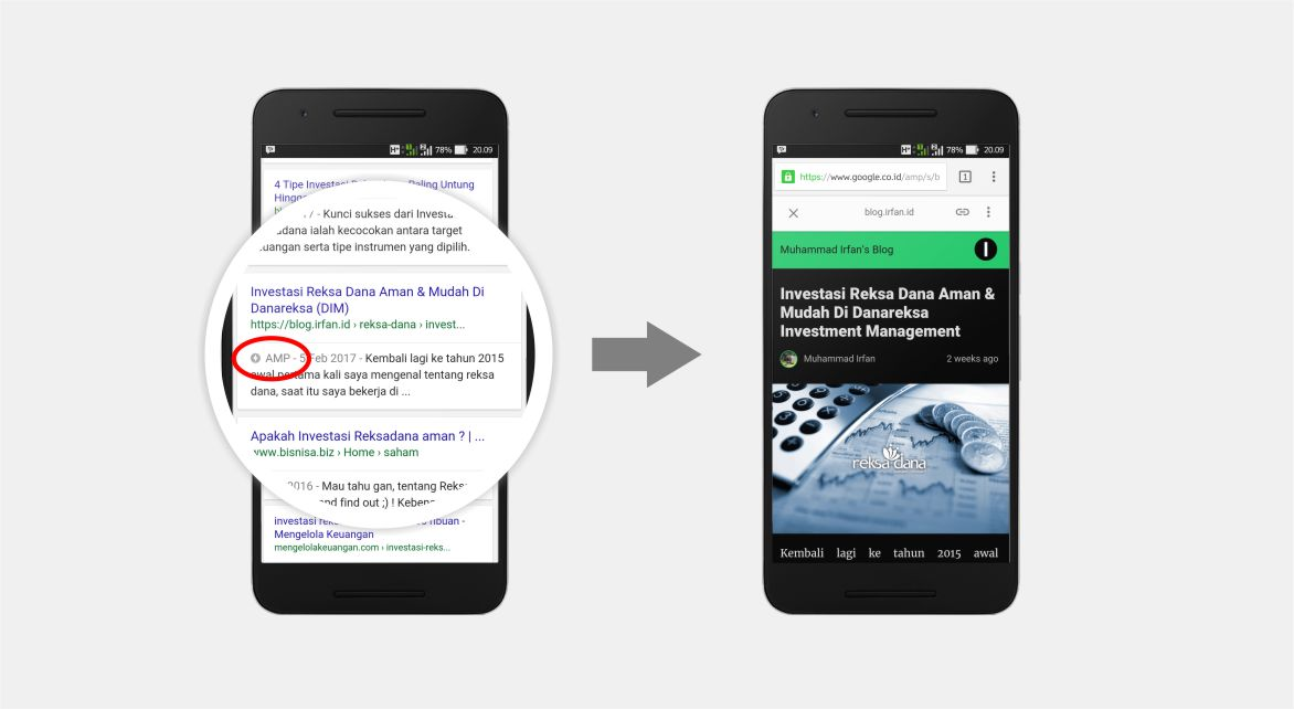 BLOG.IRFAN.ID Kini Mendukung Accelerated Mobile Pages (AMP) 1