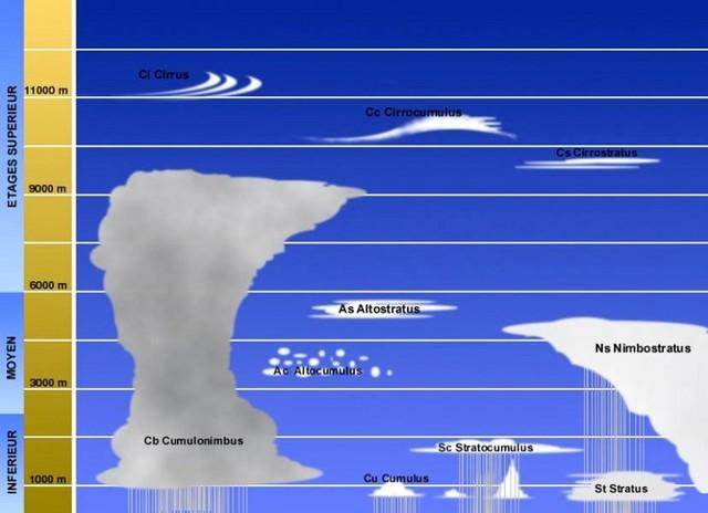 Takut Naik Pesawat Saat Cuaca Buruk, Ini Tips Untuk Menghindarinya (Lengkap Dengan Simulasi) 4