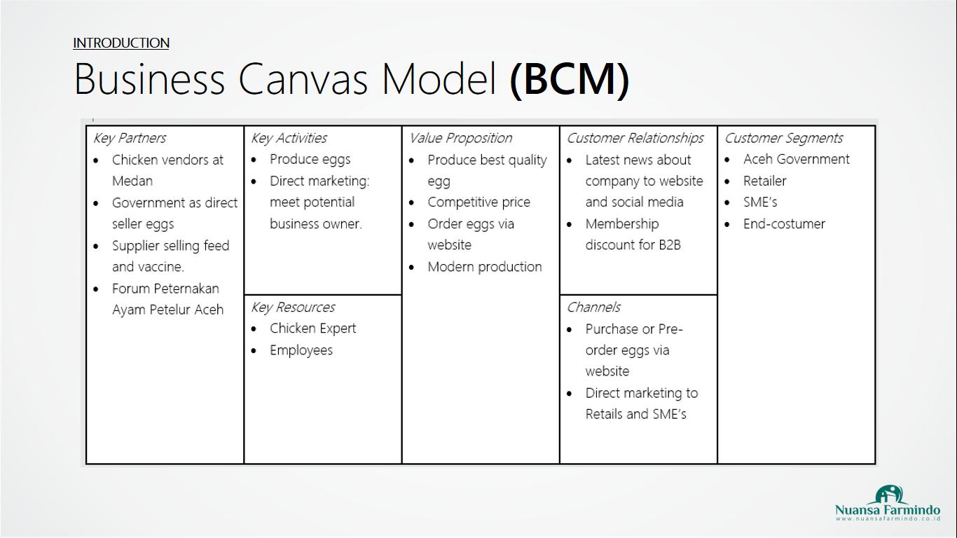 PowerPoint: Skripsi S1 Business Administration Oleh Muhammad Irfan 4