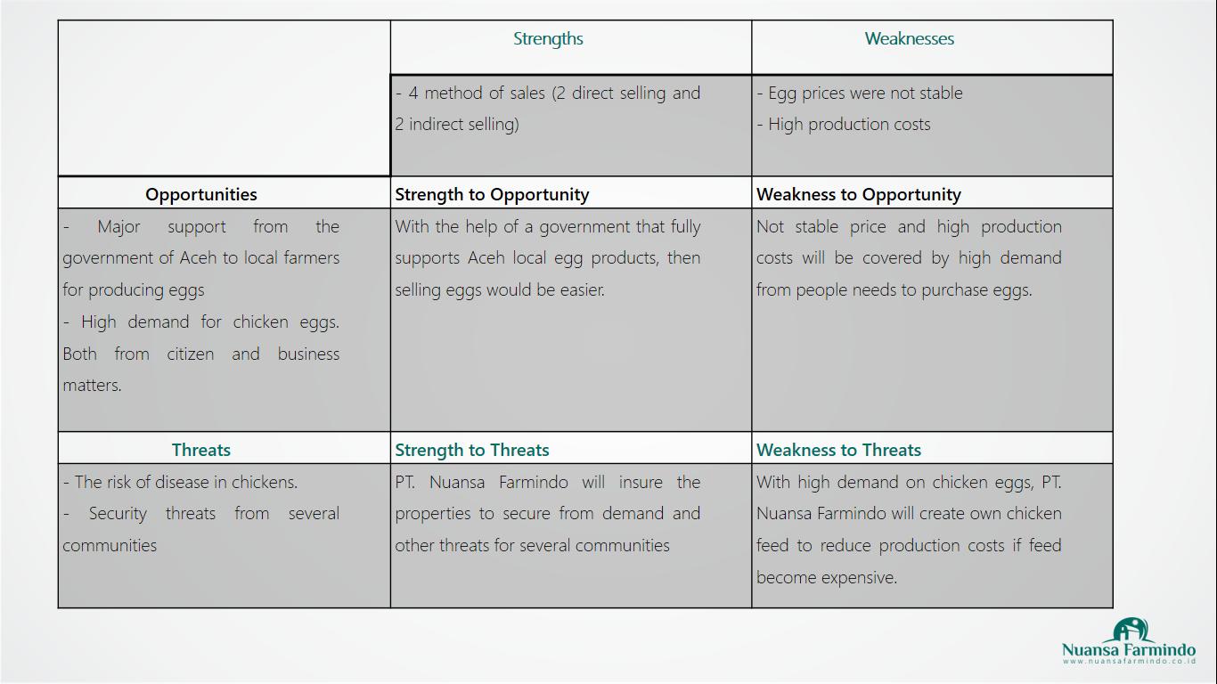 PowerPoint: Skripsi S1 Business Administration Oleh Muhammad Irfan 9