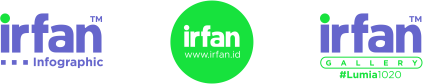 About Me | irfan™ 1