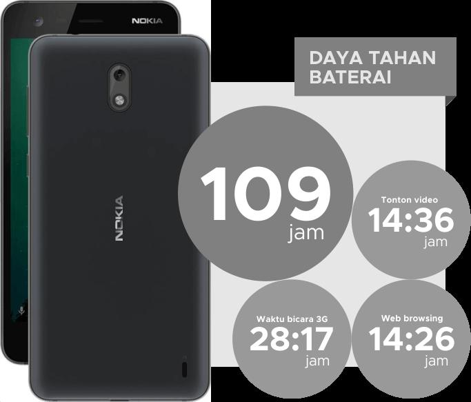 REVIEW Nokia 2: Smartphone Ekonomis Dengan Daya Tahan Baterai Premium 4