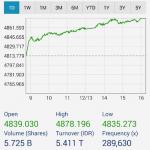 <i>Trading On The Go</i>, 6 Aplikasi Wajib Untuk Investor Saham 26