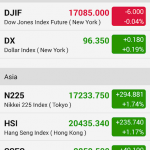 <i>Trading On The Go</i>, 6 Aplikasi Wajib Untuk Investor Saham 27