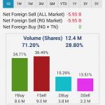<i>Trading On The Go</i>, 6 Aplikasi Wajib Untuk Investor Saham 28