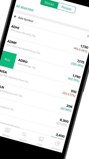 <i>Trading On The Go</i>, 6 Aplikasi Wajib Untuk Investor Saham 25