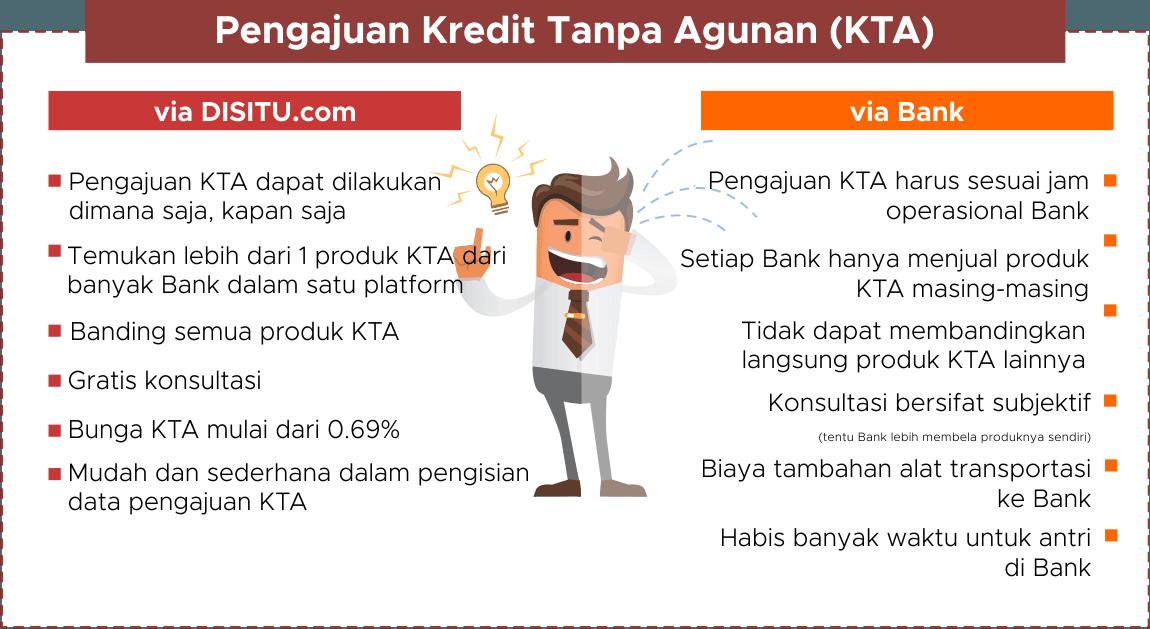 KTA DISITU vs BANK