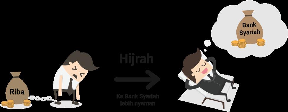 #AyoHijrah Bersama Bank Muamalat, Saatnya Milenial Bangun Ekonomi Syariah Indonesia 14