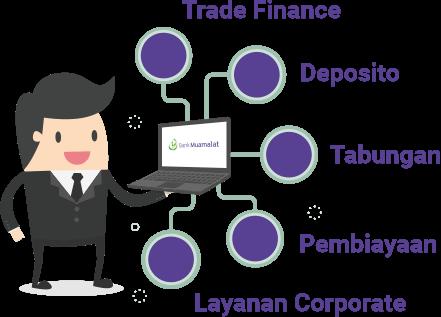 #AyoHijrah Bersama Bank Muamalat, Saatnya Milenial Bangun Ekonomi Syariah Indonesia 7