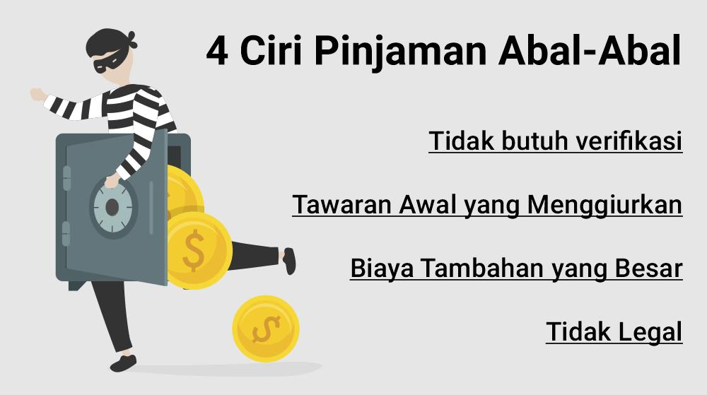 Ciri Pinjaman