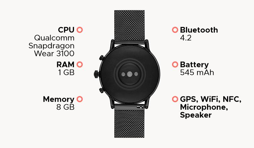 Fossil Gen 5 Smartwatch, Saat Fashion dan Teknologi Bersatu Untuk Produktivitas 35