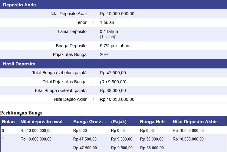 Pengalaman Deposito Syariah Rp 10 Juta Di Bank Permata via PermataMobile X (UPDATE: 14/5/20) 8