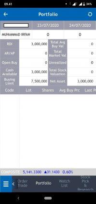 Cara beli saham dari BCA Sekuritas