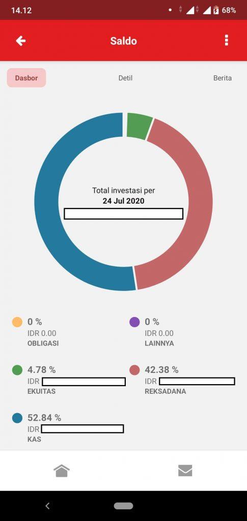 Mengenal Kartu AKSes KSEI, KTPnya Para Investor Saham (UPDATE: 24/7/20) 10